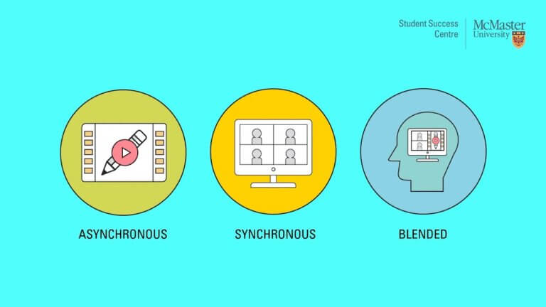 Online learning types: asynchronous, synchronous, blended.